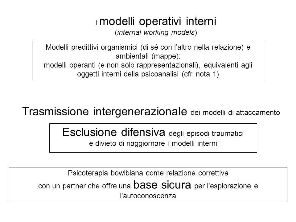 I modelli operativi interni (internal working models) Modelli predittivi organismici (di sé con laltro nella relazione) e ambientali (mappe): modelli