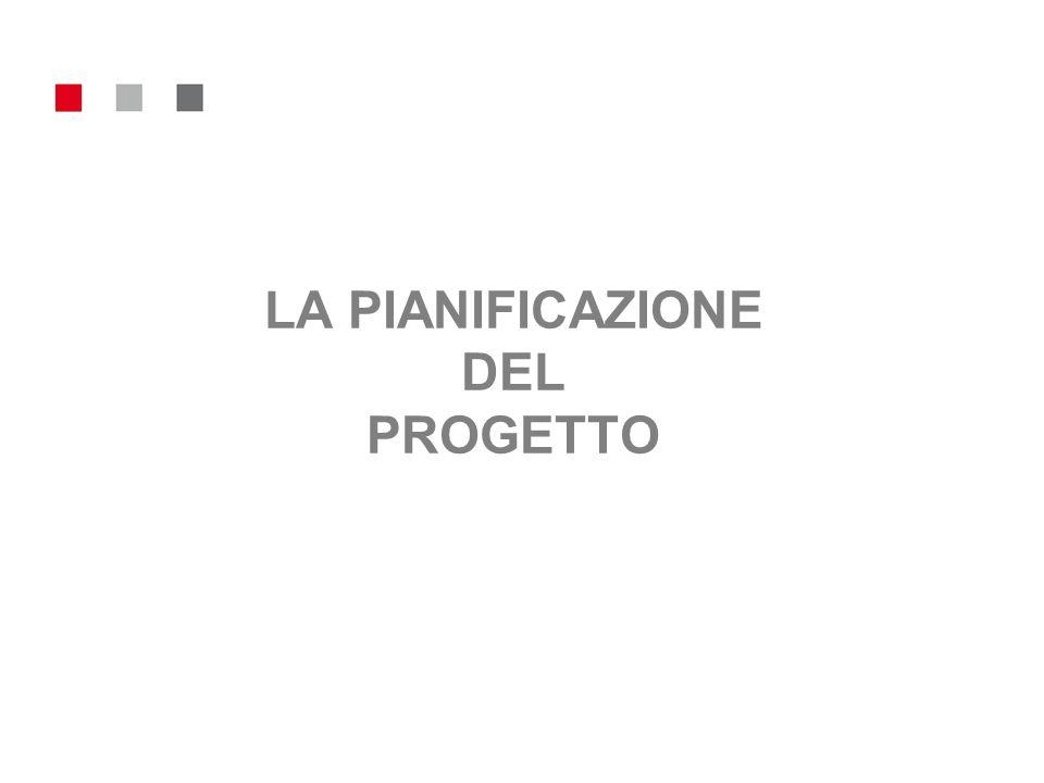 LA PIANIFICAZIONE DEL PROGETTO