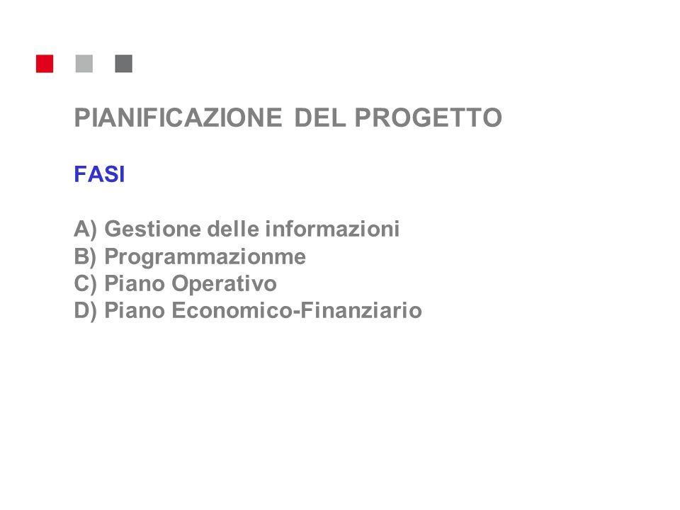 PIANIFICAZIONE DEL PROGETTO FASI A) Gestione delle informazioni B) Programmazionme C) Piano Operativo D) Piano Economico-Finanziario