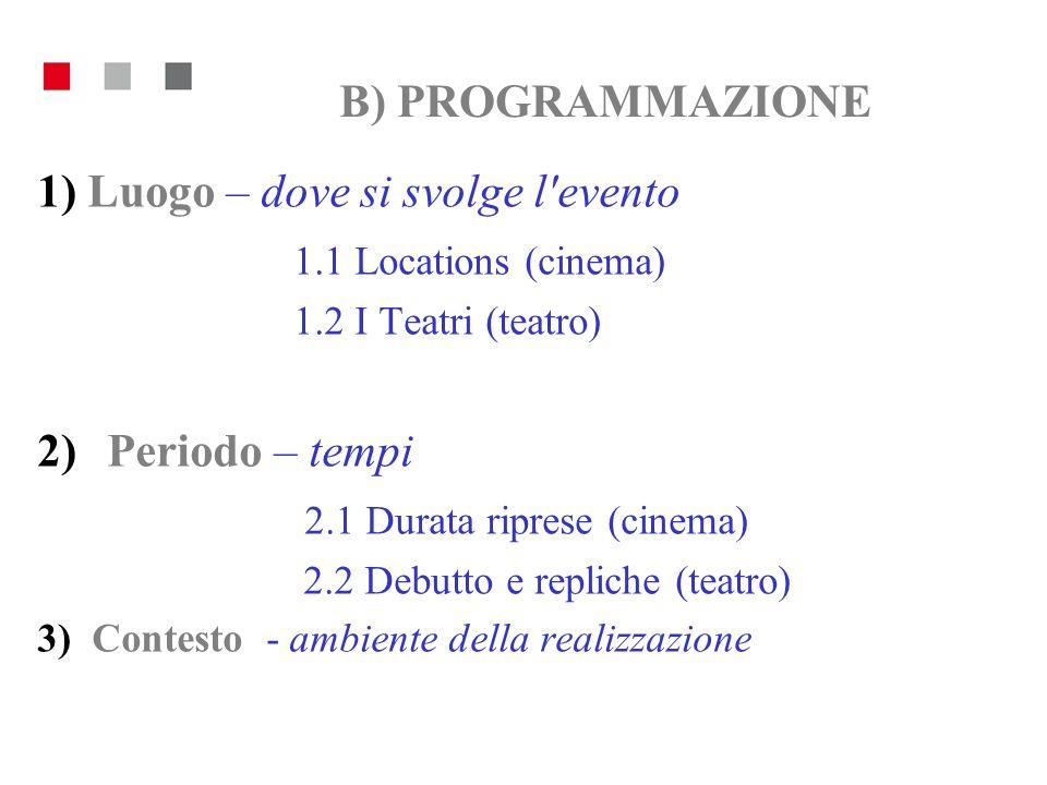 B) PROGRAMMAZIONE 1) Luogo – dove si svolge l'evento 1.1 Locations (cinema) 1.2 I Teatri (teatro) 2)Periodo – tempi 2.1 Durata riprese (cinema) 2.2 De