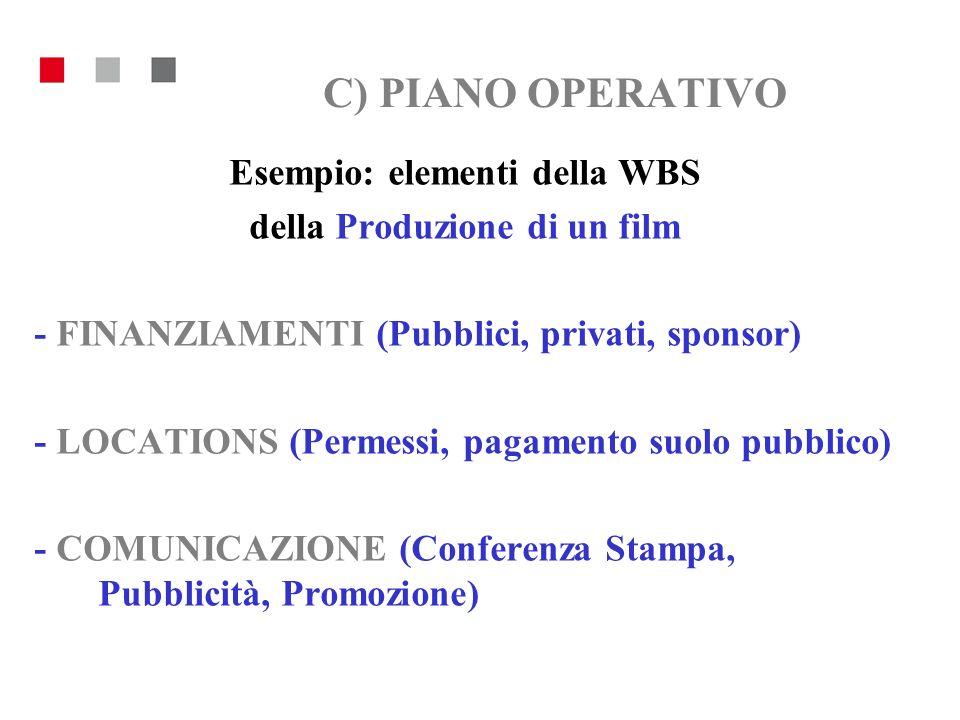 C) PIANO OPERATIVO Esempio: elementi della WBS della Produzione di un film - FINANZIAMENTI (Pubblici, privati, sponsor) - LOCATIONS (Permessi, pagamen
