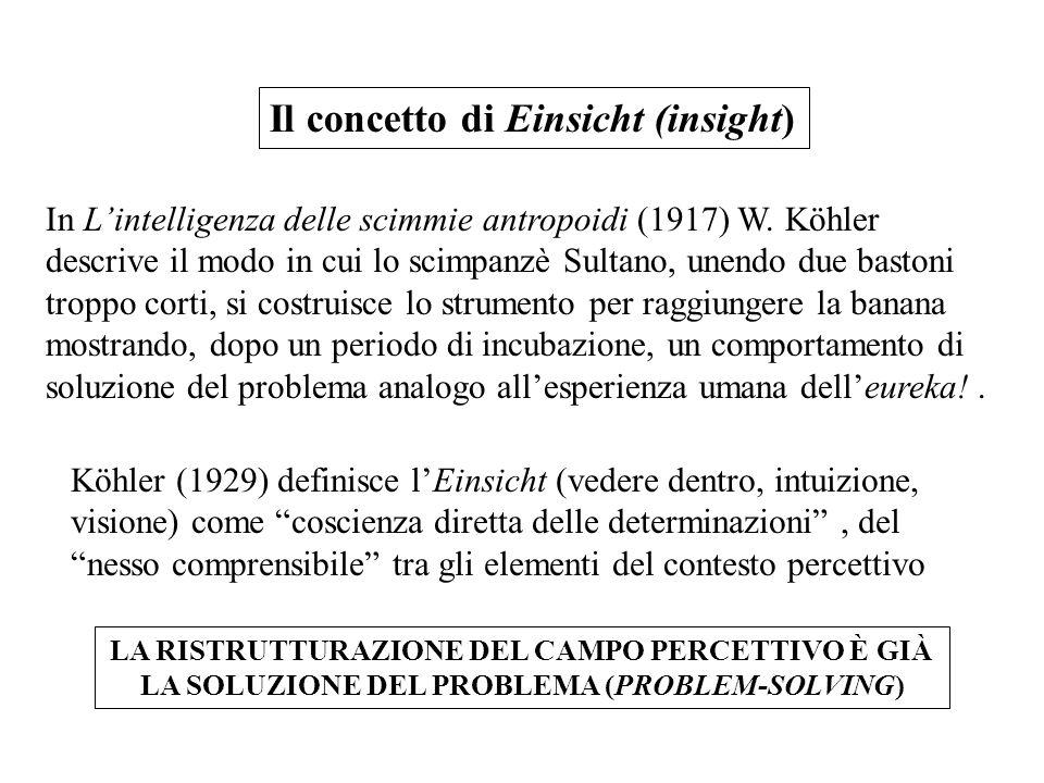 Il concetto di Einsicht (insight) LA RISTRUTTURAZIONE DEL CAMPO PERCETTIVO È GIÀ LA SOLUZIONE DEL PROBLEMA (PROBLEM-SOLVING) In Lintelligenza delle sc