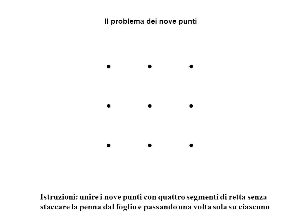 Il problema dei nove punti......... Istruzioni: unire i nove punti con quattro segmenti di retta senza staccare la penna dal foglio e passando una vol