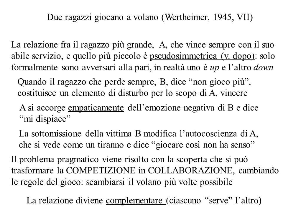 Due ragazzi giocano a volano (Wertheimer, 1945, VII) La relazione fra il ragazzo più grande, A, che vince sempre con il suo abile servizio, e quello p