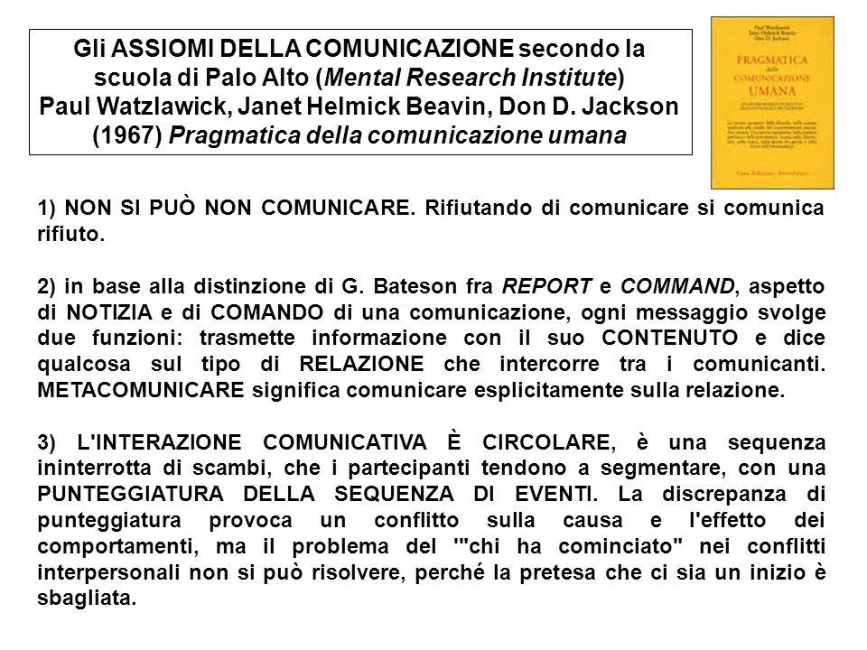 1) NON SI PUÒ NON COMUNICARE. Rifiutando di comunicare si comunica rifiuto. 2) in base alla distinzione di G. Bateson fra REPORT e COMMAND, aspetto di
