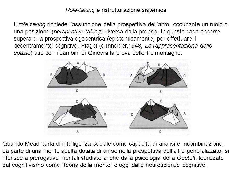Il role-taking richiede lassunzione della prospettiva dellaltro, occupante un ruolo o una posizione (perspective taking) diversa dalla propria. In que