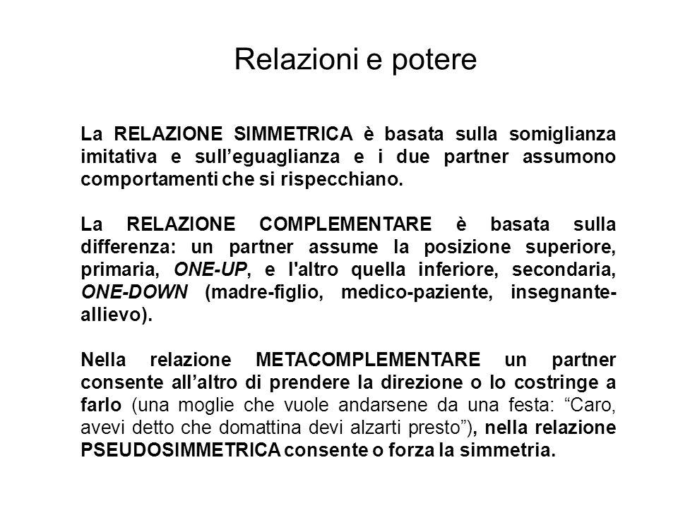 La RELAZIONE SIMMETRICA è basata sulla somiglianza imitativa e sulleguaglianza e i due partner assumono comportamenti che si rispecchiano. La RELAZION