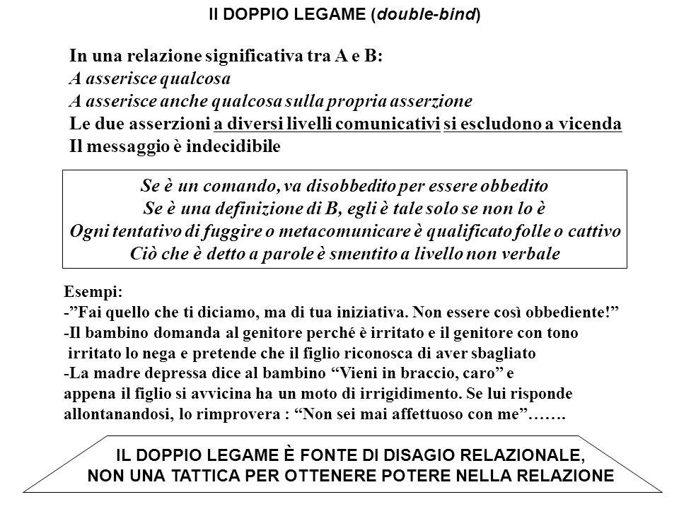 Il DOPPIO LEGAME (double-bind) In una relazione significativa tra A e B: A asserisce qualcosa A asserisce anche qualcosa sulla propria asserzione Le d