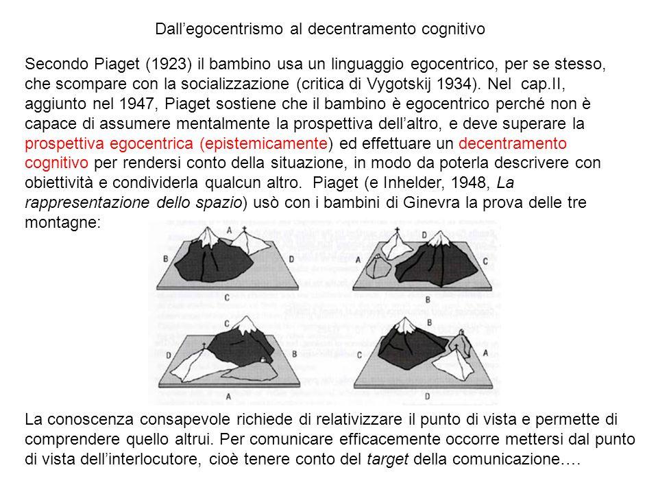Secondo Piaget (1923) il bambino usa un linguaggio egocentrico, per se stesso, che scompare con la socializzazione (critica di Vygotskij 1934). Nel ca