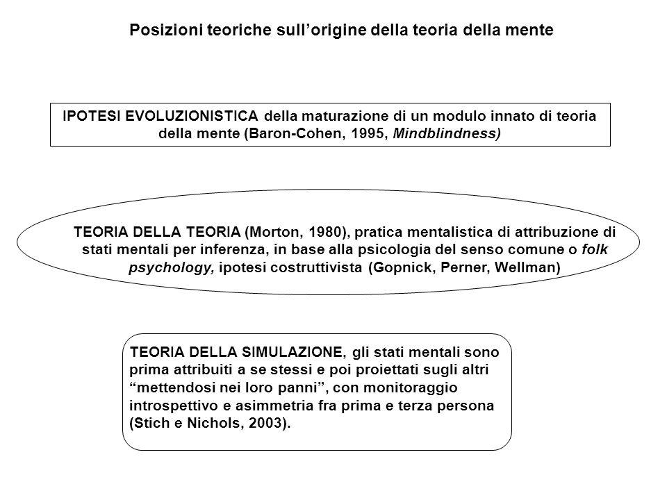 IPOTESI EVOLUZIONISTICA della maturazione di un modulo innato di teoria della mente (Baron-Cohen, 1995, Mindblindness) TEORIA DELLA TEORIA (Morton, 19