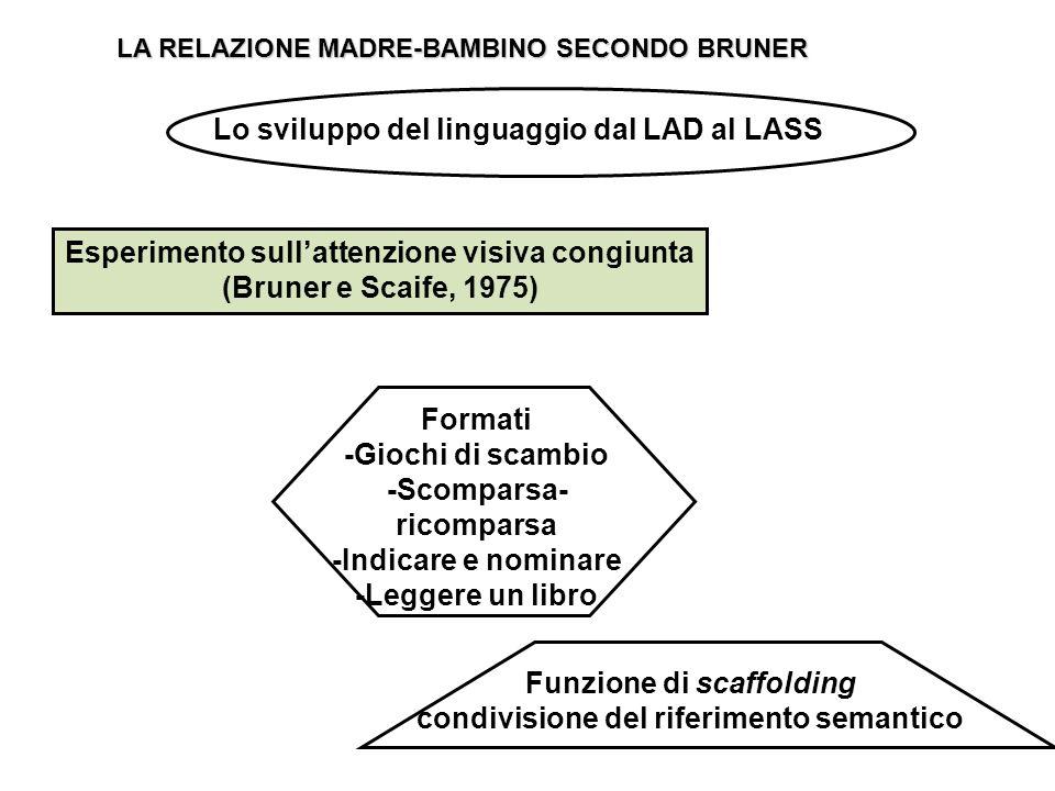 LA RELAZIONE MADRE-BAMBINO SECONDO BRUNER Esperimento sullattenzione visiva congiunta (Bruner e Scaife, 1975) Formati -Giochi di scambio -Scomparsa- r