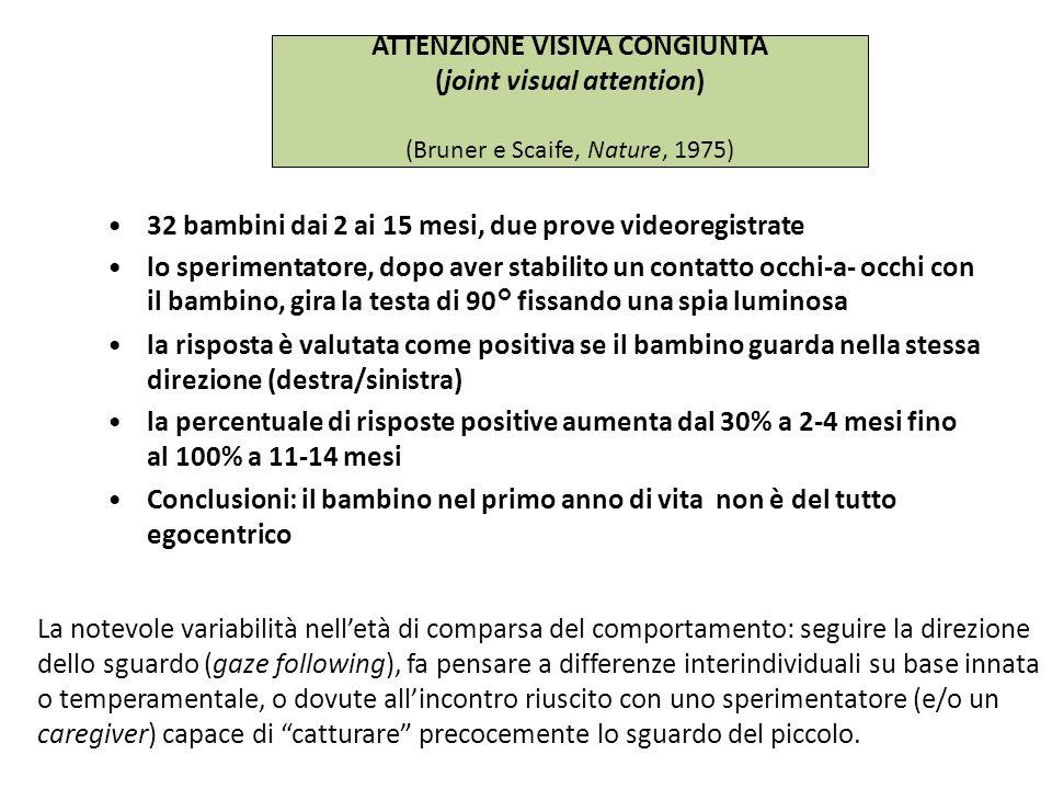 ATTENZIONE VISIVA CONGIUNTA (joint visual attention) (Bruner e Scaife, Nature, 1975) 32 bambini dai 2 ai 15 mesi, due prove videoregistrate lo sperime