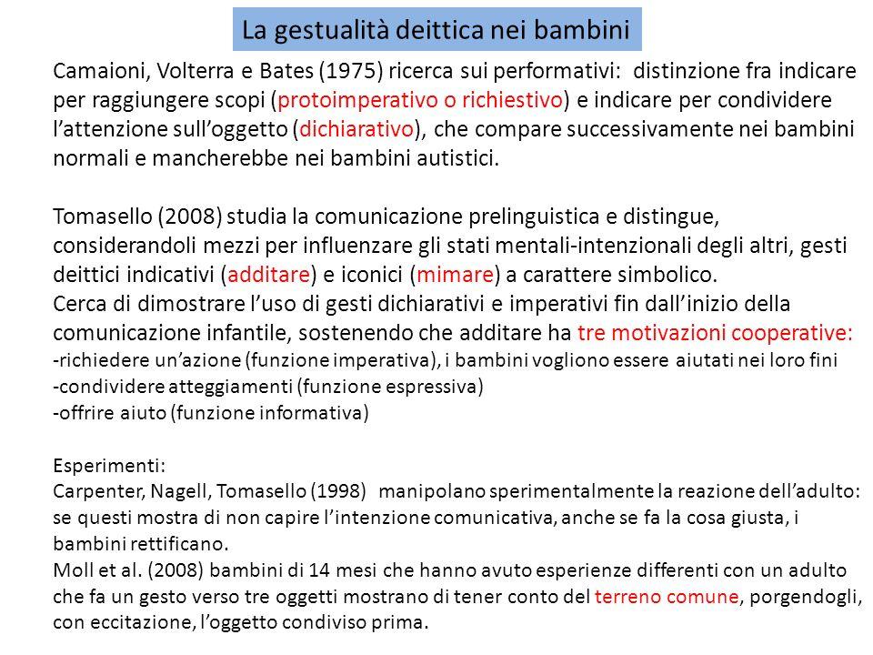 La gestualità deittica nei bambini Camaioni, Volterra e Bates (1975) ricerca sui performativi: distinzione fra indicare per raggiungere scopi (protoim
