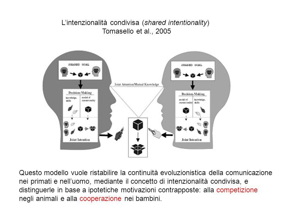 Lintenzionalità condivisa (shared intentionality) Tomasello et al., 2005 Questo modello vuole ristabilire la continuità evoluzionistica della comunica