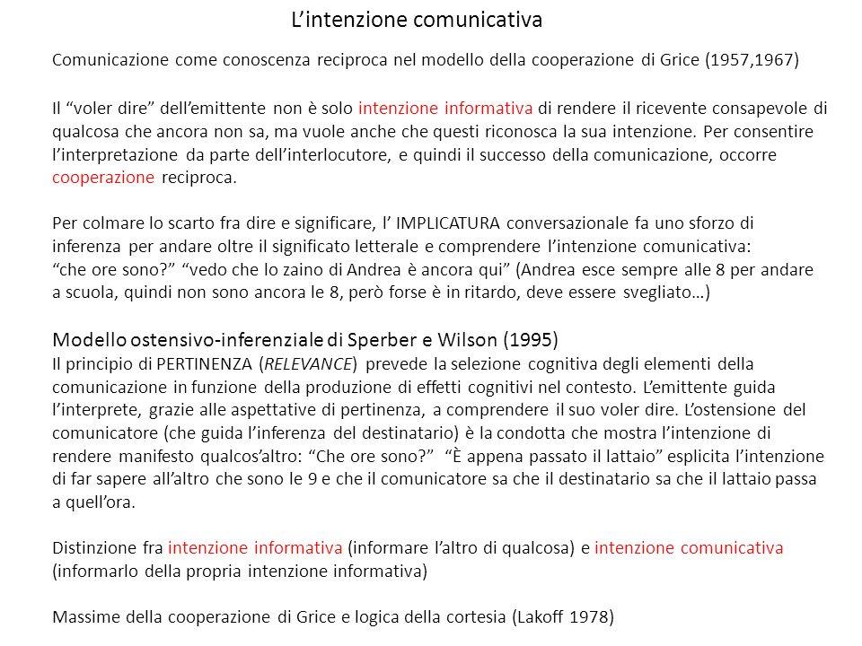 Comunicazione come conoscenza reciproca nel modello della cooperazione di Grice (1957,1967) Il voler dire dellemittente non è solo intenzione informat