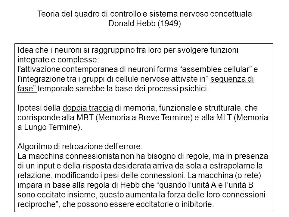Teoria del quadro di controllo e sistema nervoso concettuale Donald Hebb (1949) Idea che i neuroni si raggruppino fra loro per svolgere funzioni integ