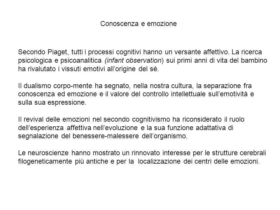 Conoscenza e emozione Secondo Piaget, tutti i processi cognitivi hanno un versante affettivo. La ricerca psicologica e psicoanalitica (infant observat