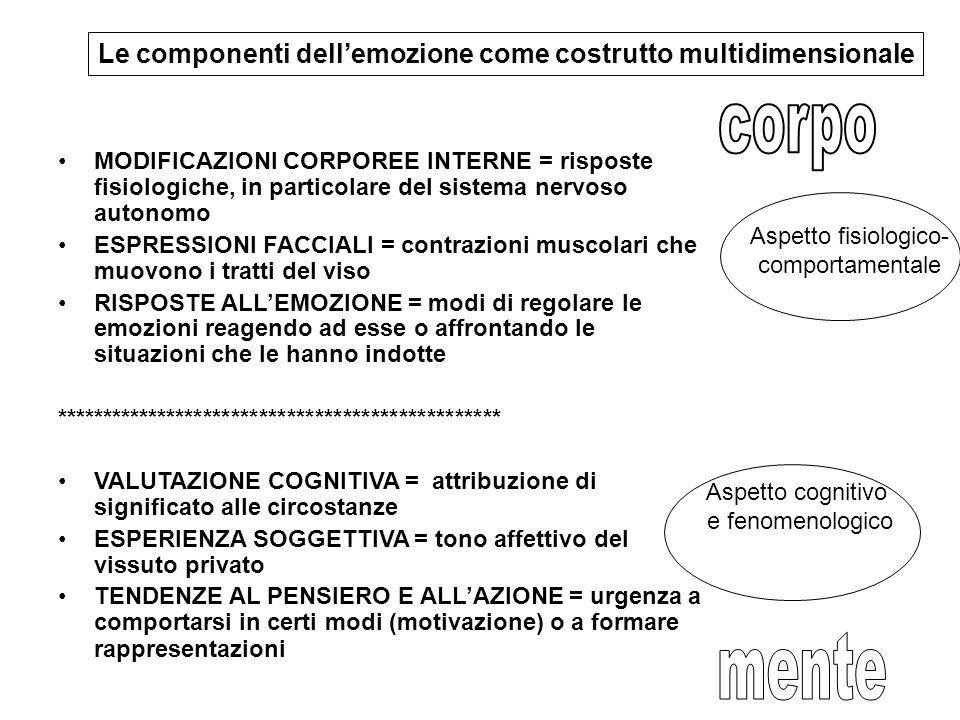 MODIFICAZIONI CORPOREE INTERNE = risposte fisiologiche, in particolare del sistema nervoso autonomo ESPRESSIONI FACCIALI = contrazioni muscolari che m