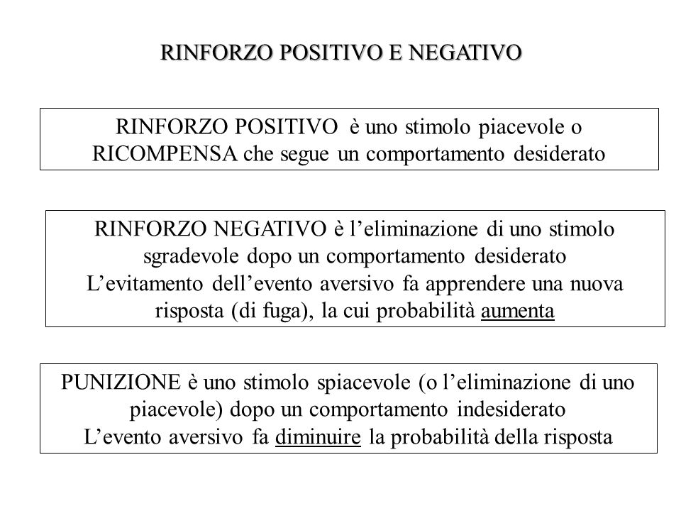 RINFORZO POSITIVO è uno stimolo piacevole o RICOMPENSA che segue un comportamento desiderato RINFORZO NEGATIVO è leliminazione di uno stimolo sgradevo
