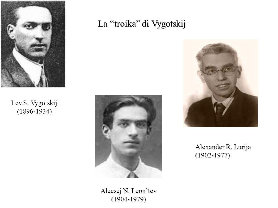 La troika di Vygotskij Alexander R. Lurija (1902-1977) Alecsej N. Leontev (1904-1979) Lev.S. Vygotskij (1896-1934)