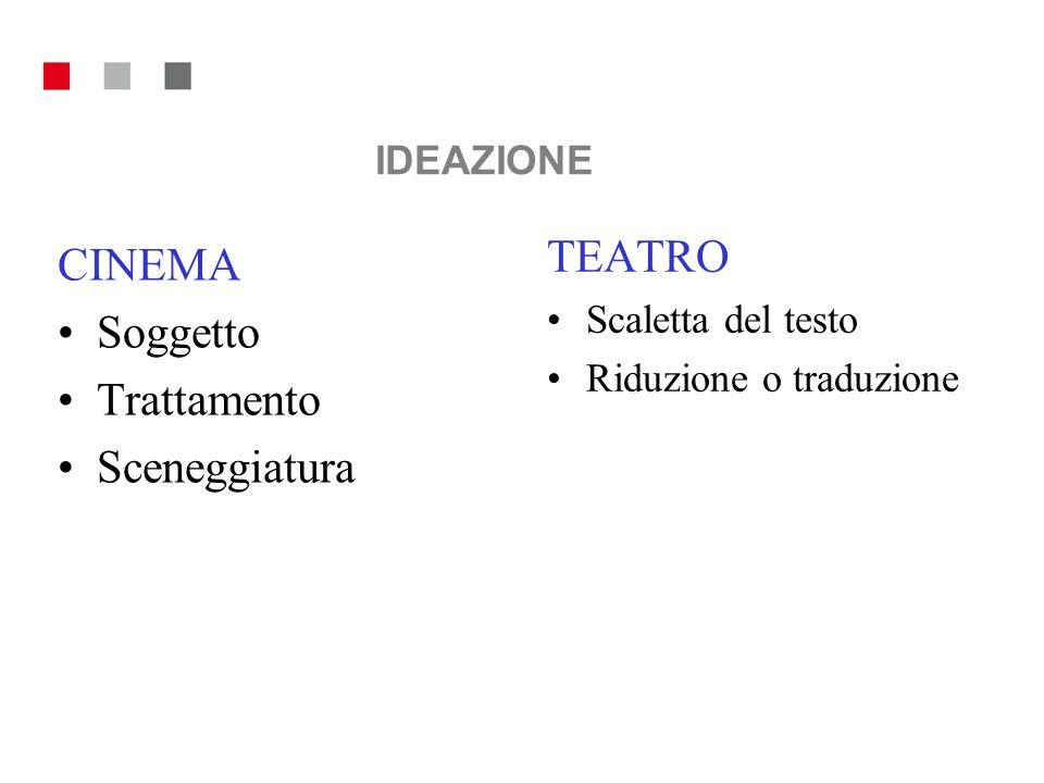 IDEAZIONE CINEMA Soggetto Trattamento Sceneggiatura TEATRO Scaletta del testo Riduzione o traduzione