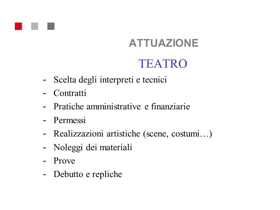 ATTUAZIONE TEATRO - Scelta degli interpreti e tecnici - Contratti - Pratiche amministrative e finanziarie - Permessi - Realizzazioni artistiche (scene