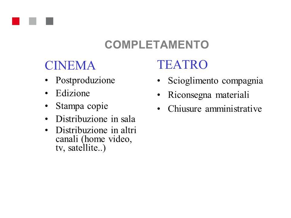 COMPLETAMENTO CINEMA Postproduzione Edizione Stampa copie Distribuzione in sala Distribuzione in altri canali (home video, tv, satellite..) TEATRO Sci