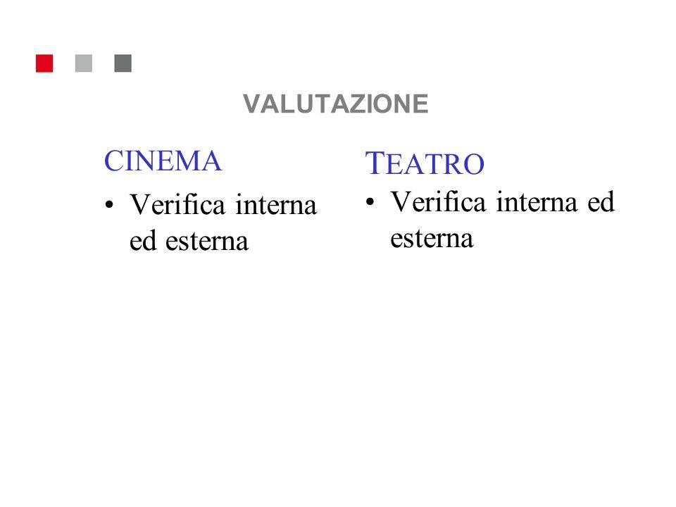 VALUTAZIONE CINEMA Verifica interna ed esterna T EATRO Verifica interna ed esterna