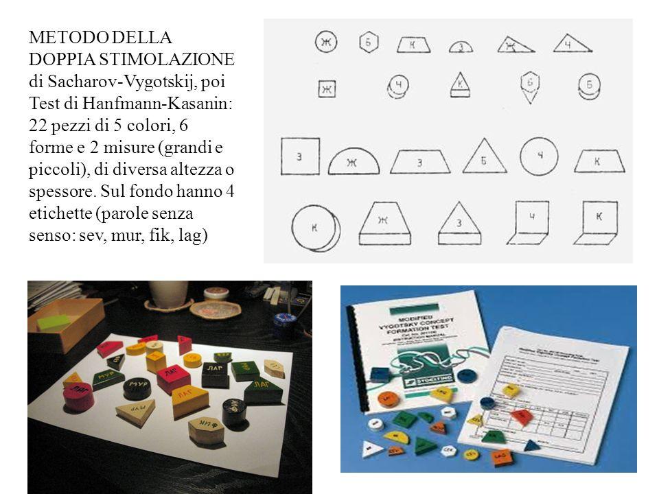 METODO DELLA DOPPIA STIMOLAZIONE di Sacharov-Vygotskij, poi Test di Hanfmann-Kasanin: 22 pezzi di 5 colori, 6 forme e 2 misure (grandi e piccoli), di