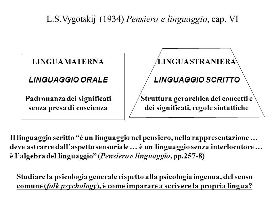 LINGUA MATERNA LINGUAGGIO ORALE Padronanza dei significati senza presa di coscienza LINGUA STRANIERA LINGUAGGIO SCRITTO Struttura gerarchica dei conce
