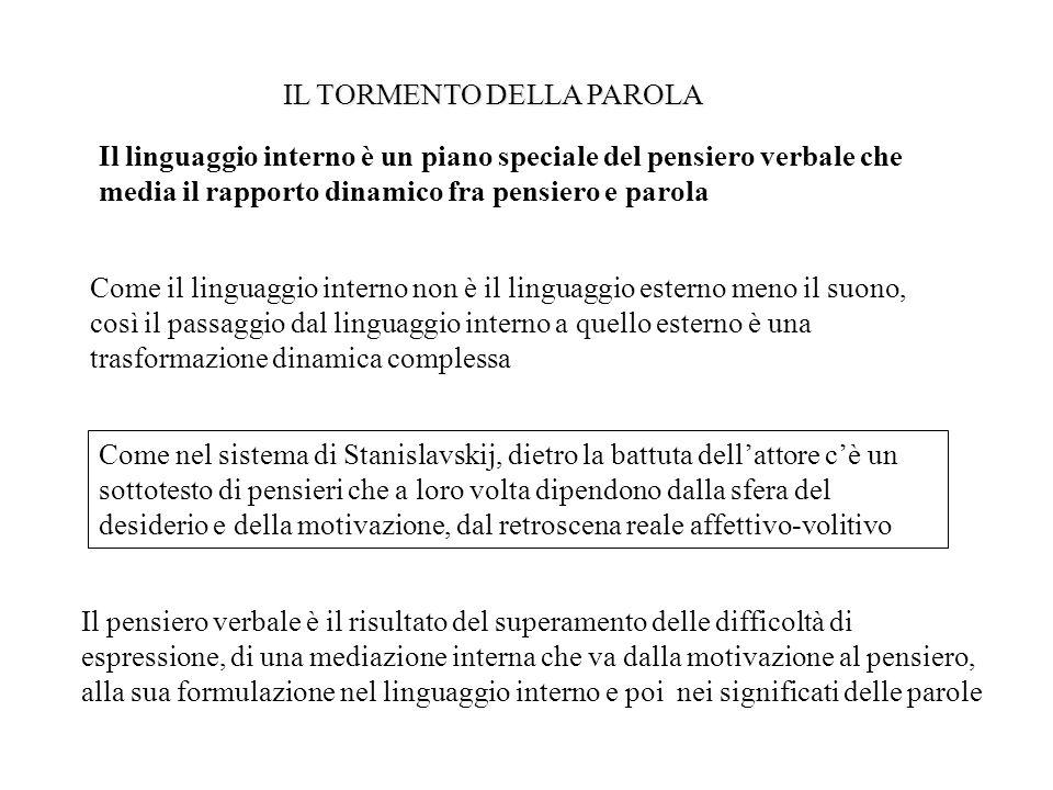 Il linguaggio interno è un piano speciale del pensiero verbale che media il rapporto dinamico fra pensiero e parola Come il linguaggio interno non è i
