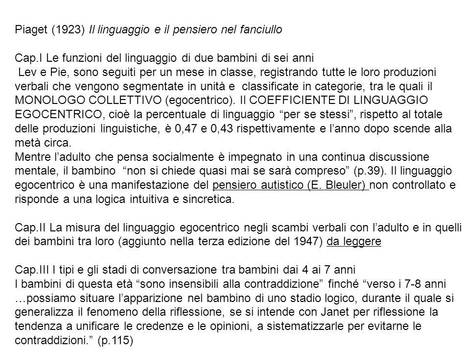 Piaget (1923) Il linguaggio e il pensiero nel fanciullo Cap.I Le funzioni del linguaggio di due bambini di sei anni Lev e Pie, sono seguiti per un mes