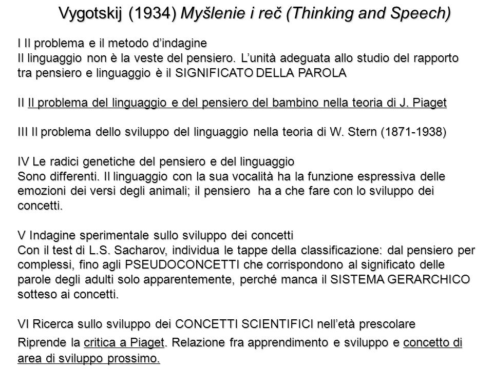 Vygotskij (1934) Myšlenie i reč (Thinking and Speech) I Il problema e il metodo dindagine Il linguaggio non è la veste del pensiero. Lunità adeguata a