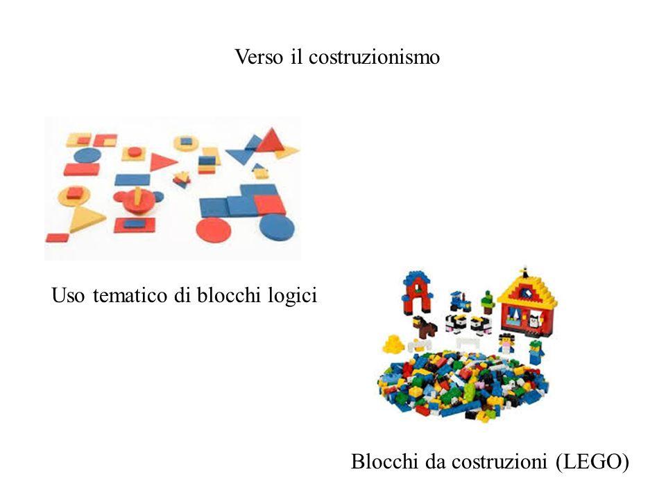 Blocchi da costruzioni (LEGO) Uso tematico di blocchi logici Verso il costruzionismo