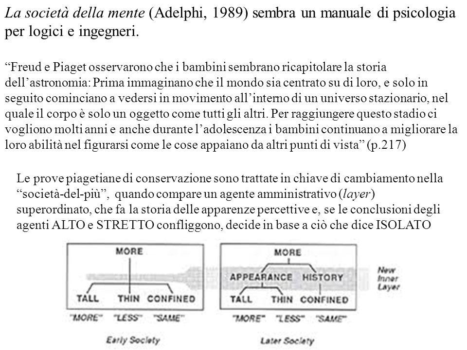 La società della mente (Adelphi, 1989) sembra un manuale di psicologia per logici e ingegneri. Freud e Piaget osservarono che i bambini sembrano ricap
