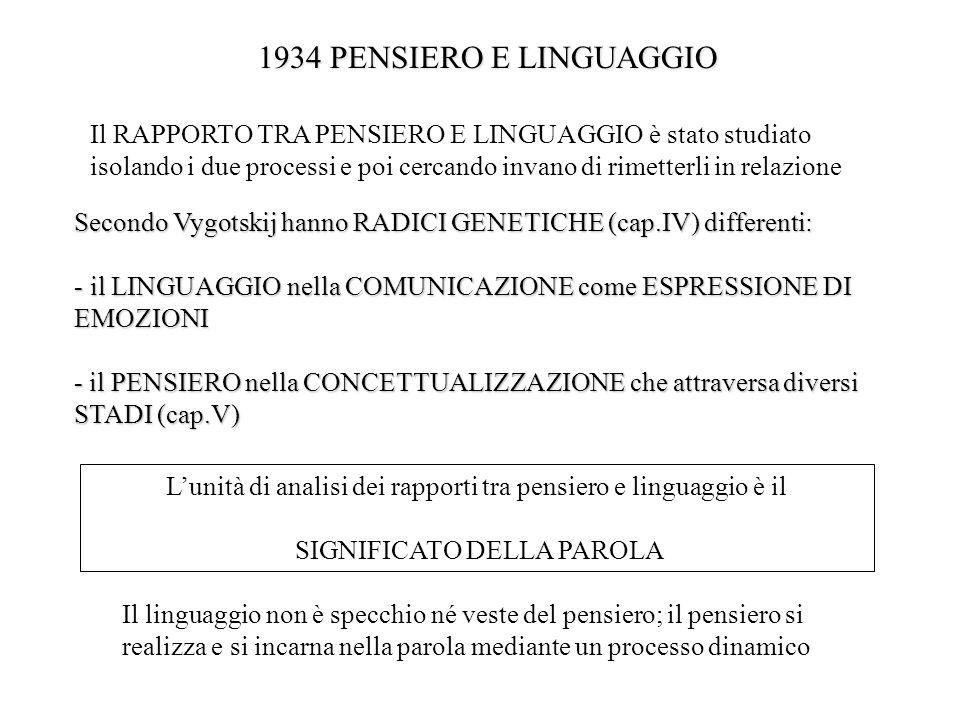 Il RAPPORTO TRA PENSIERO E LINGUAGGIO è stato studiato isolando i due processi e poi cercando invano di rimetterli in relazione Secondo Vygotskij hann