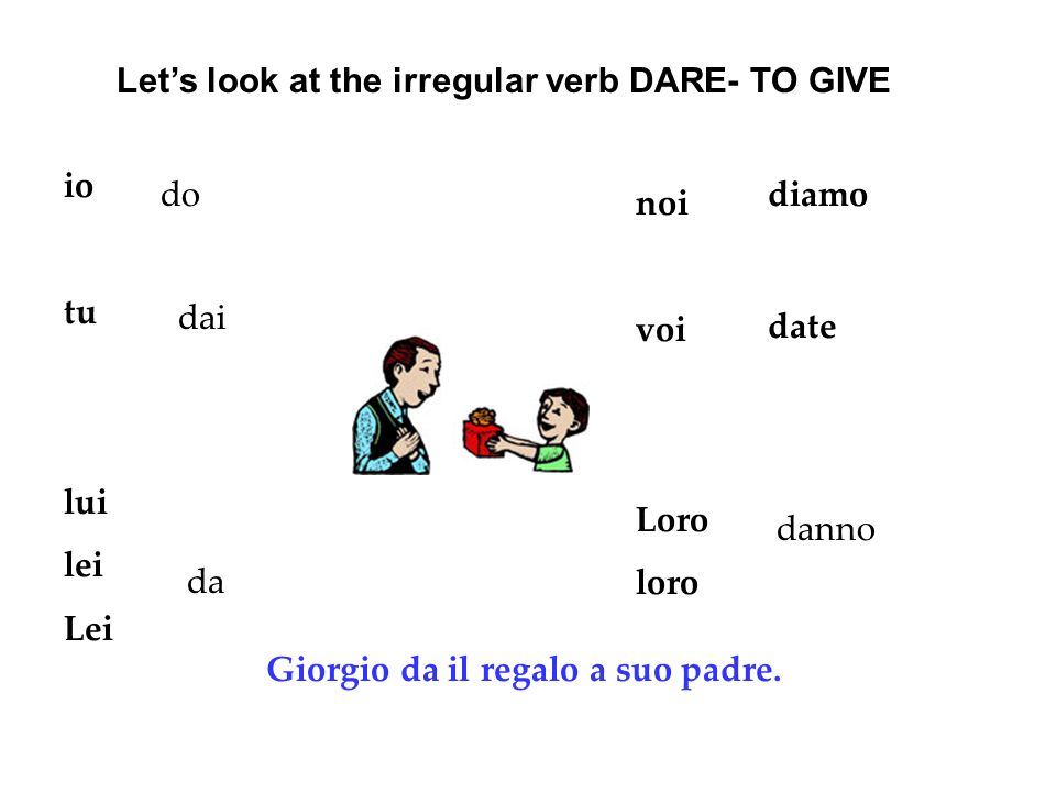 Lets look at the irregular verb DARE- TO GIVE io tu lui lei Lei noi voi Loro loro do dai da diamo date danno Giorgio da il regalo a suo padre.