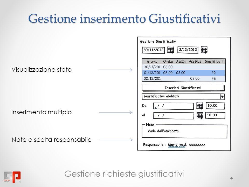 Gestione inserimento Giustificativi Note e scelta responsabile Gestione richieste giustificativi Inserimento multiplo Visualizzazione stato