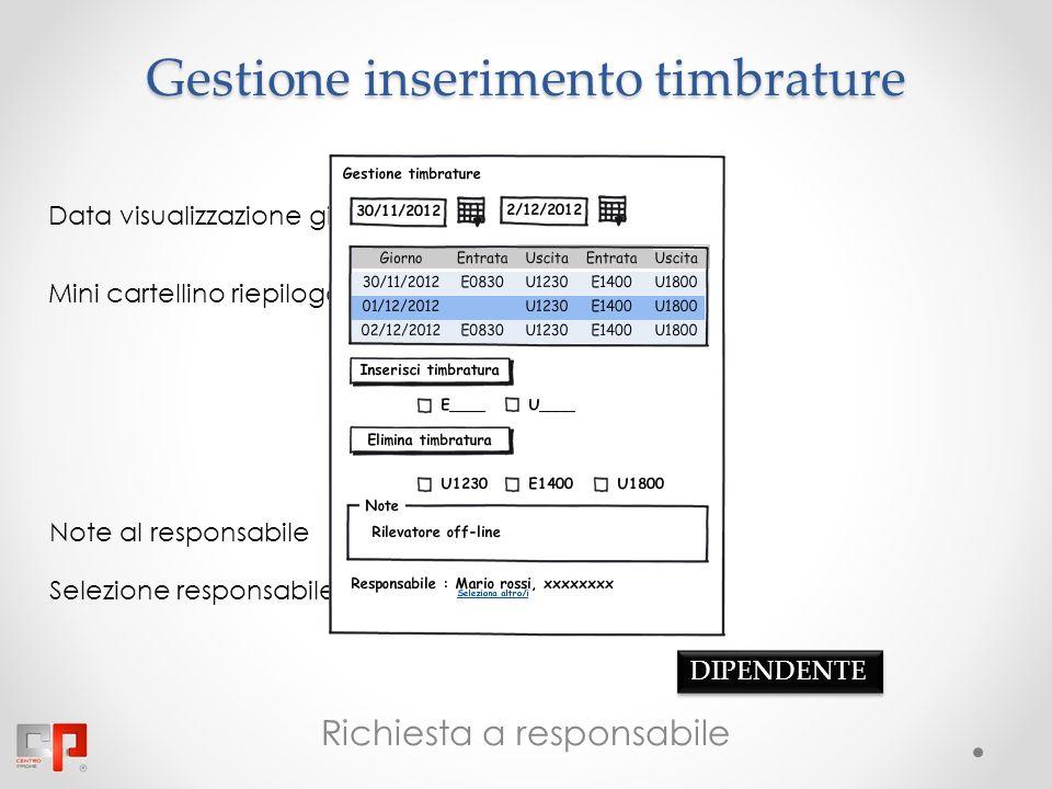 Gestione inserimento timbrature Visualizzazione stato Note al responsabile Possibilita di annullare Stato dopo la richiesta DIPENDENTE