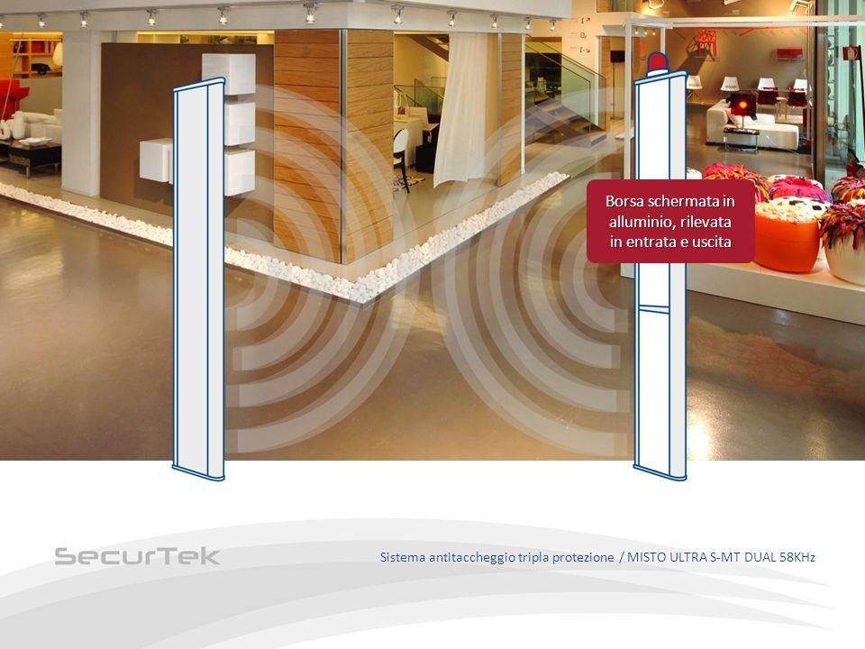 Sistema antitaccheggio tripla protezione / MISTO ULTRA S-MT DUAL 58KHz Borsa schermata in alluminio, rilevata in entrata e uscita