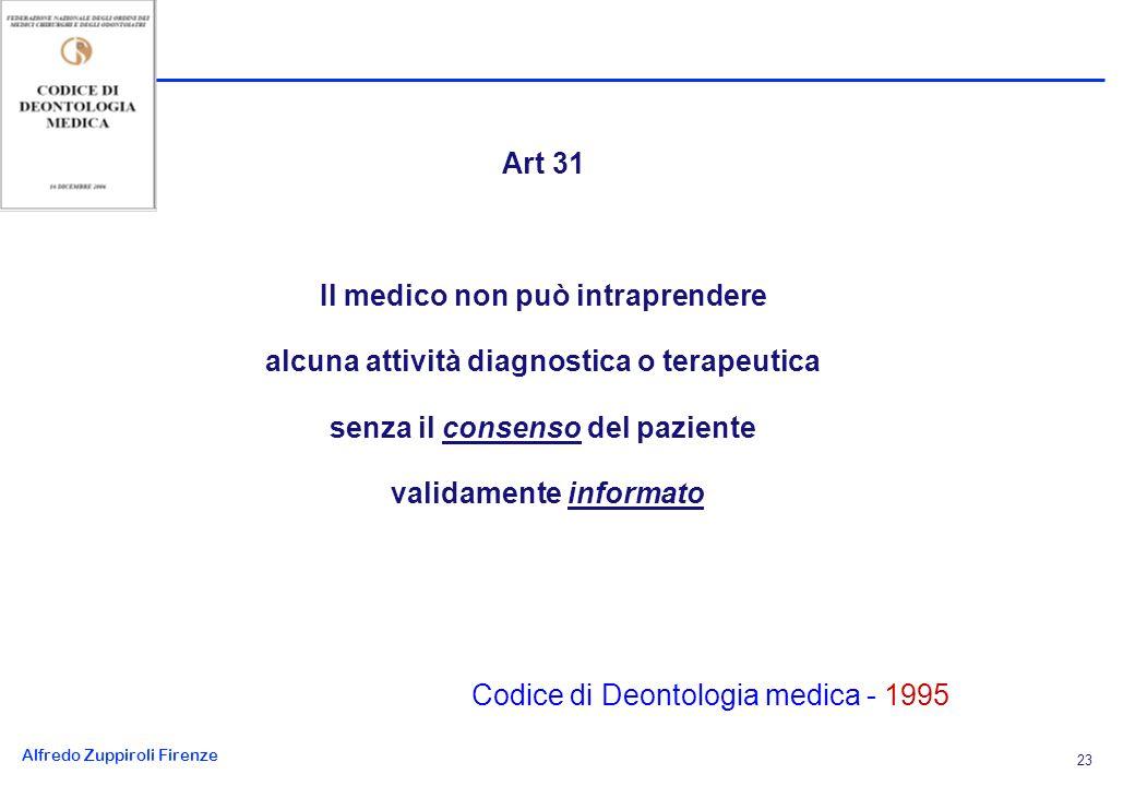 Alfredo Zuppiroli Firenze 23 Art 31 Il medico non può intraprendere alcuna attività diagnostica o terapeutica senza il consenso del paziente validamente informato Codice di Deontologia medica - 1995