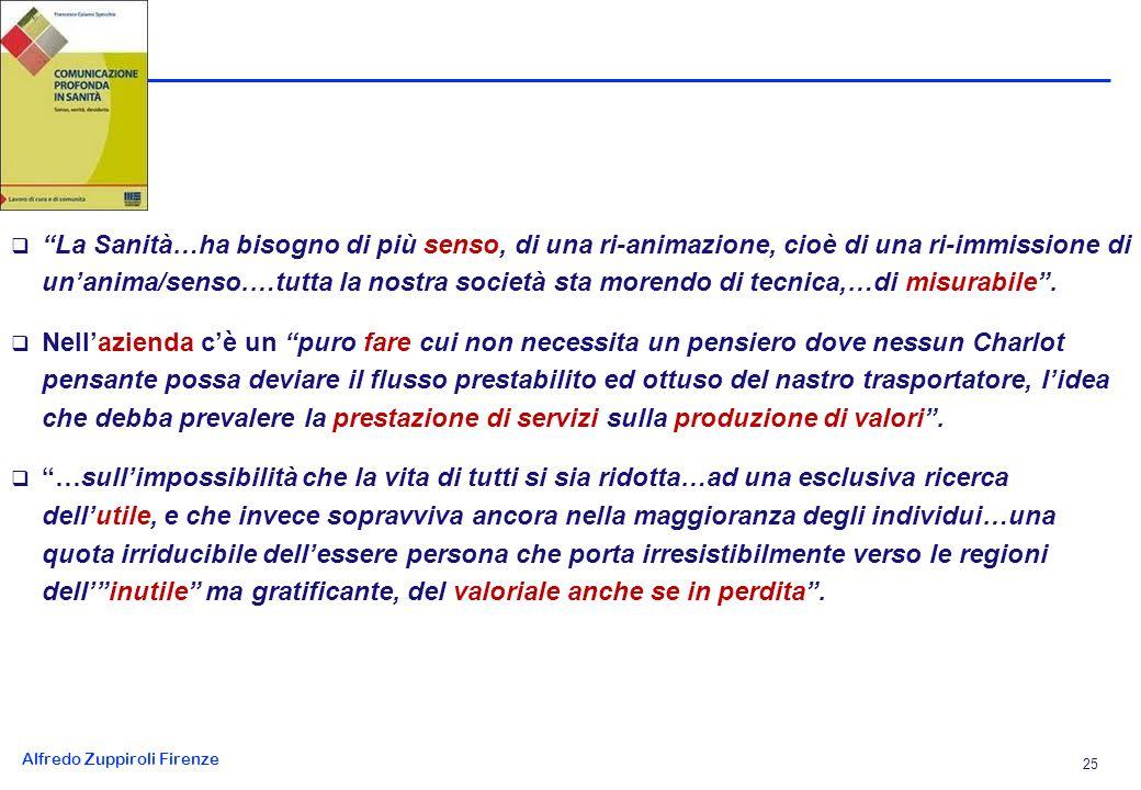 Alfredo Zuppiroli Firenze 25 La Sanità…ha bisogno di più senso, di una ri-animazione, cioè di una ri-immissione di unanima/senso.…tutta la nostra società sta morendo di tecnica,…di misurabile.