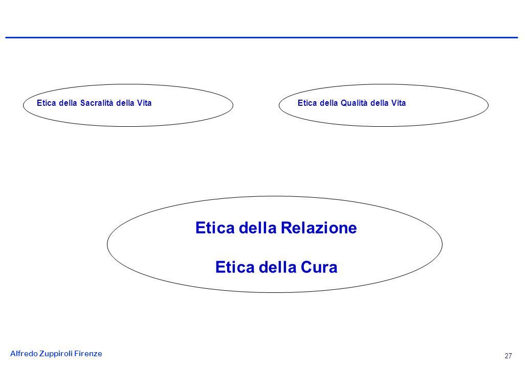 Alfredo Zuppiroli Firenze 27 Etica della Relazione Etica della Cura Etica della Sacralità della VitaEtica della Qualità della Vita