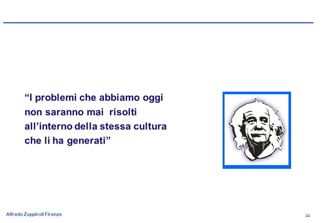 Alfredo Zuppiroli Firenze 44 I problemi che abbiamo oggi non saranno mai risolti allinterno della stessa cultura che li ha generati