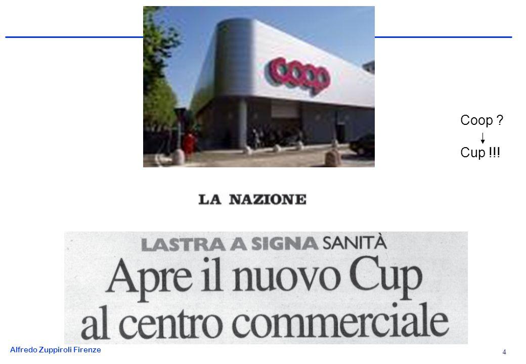 Alfredo Zuppiroli Firenze 4 Coop ? Cup !!!
