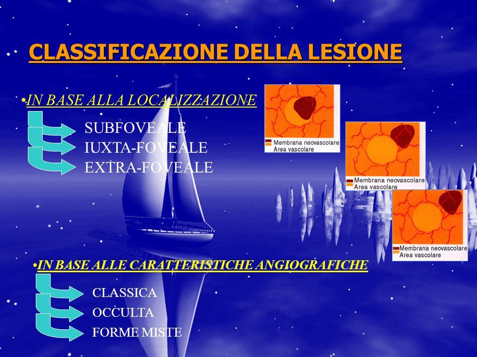 CLASSIFICAZIONE DELLA LESIONE IN BASE ALLA LOCALIZZAZIONE SUBFOVEALE IUXTA-FOVEALE EXTRA-FOVEALE IN BASE ALLE CARATTERISTICHE ANGIOGRAFICHE CLASSICA OCCULTA FORME MISTE