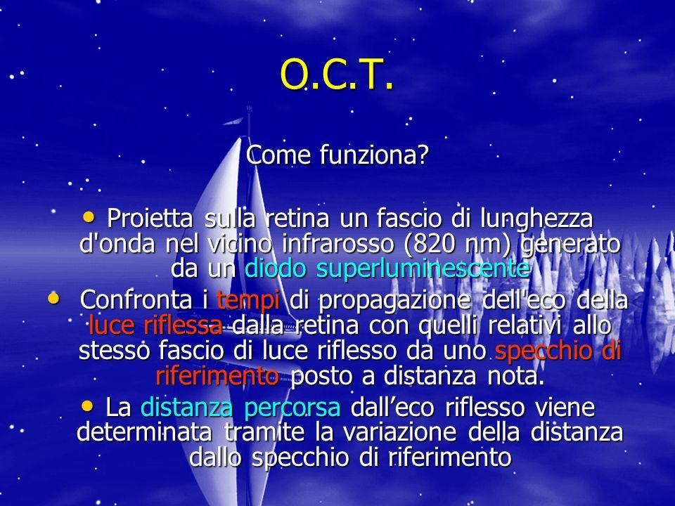O.C.T. Come funziona? Proietta sulla retina un fascio di lunghezza d'onda nel vicino infrarosso (820 nm) generato da un diodo superluminescente Proiet