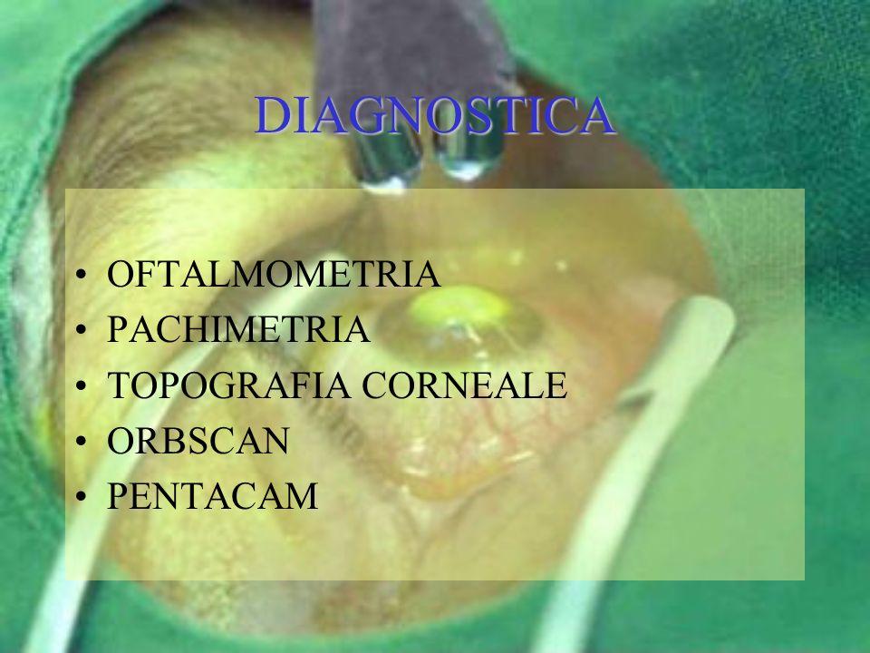DIAGNOSTICA OFTALMOMETRIA PACHIMETRIA TOPOGRAFIA CORNEALE ORBSCAN PENTACAM