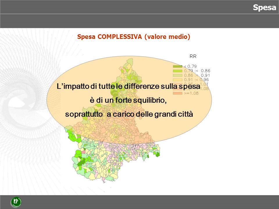 Spesa Spesa COMPLESSIVA (valore medio) Limpatto di tutte le differenze sulla spesa è di un forte squilibrio, soprattutto a carico delle grandi città