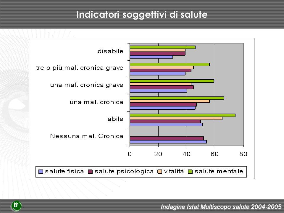 Indicatori soggettivi di salute Indagine Istat Multiscopo salute 2004-2005 Le dimensioni soggettive della qualità della vita (salute fisica, psicologica, mentale, vitalità…) sono molto sensibili alla alterazione delle dimensioni oggettive di salute
